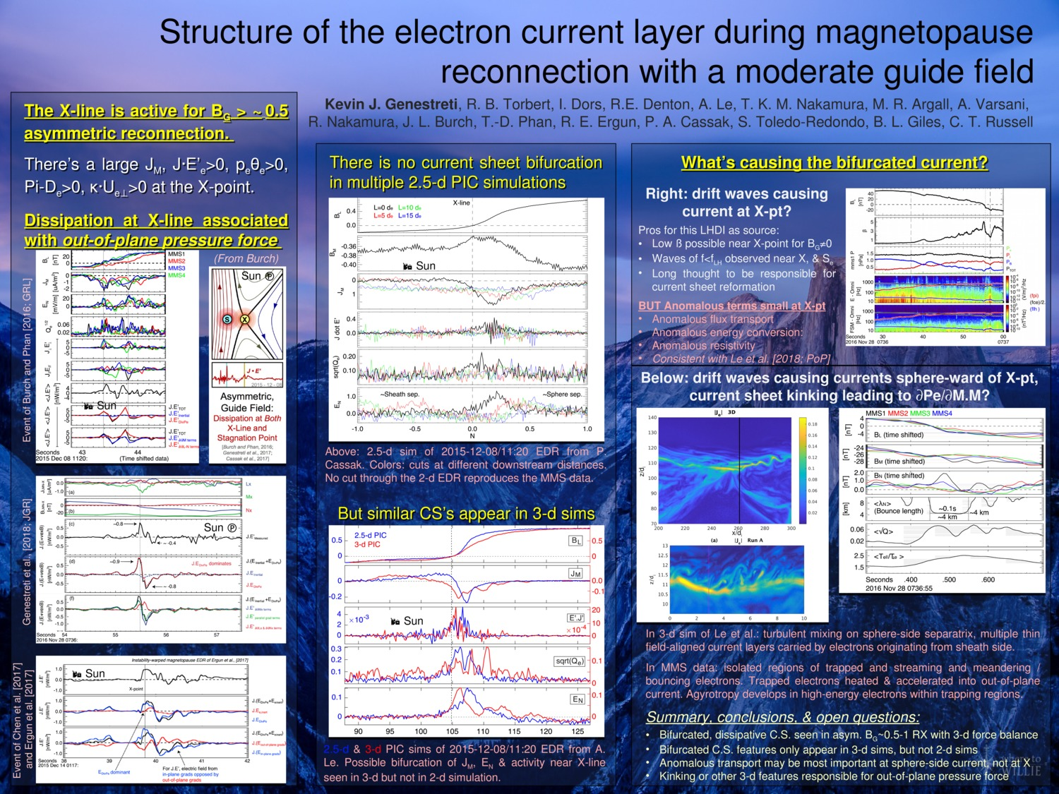 Structure Of The Electron Current Layer During Magnetopause Reconnection With A Moderate Guide Field by kevingenestreti