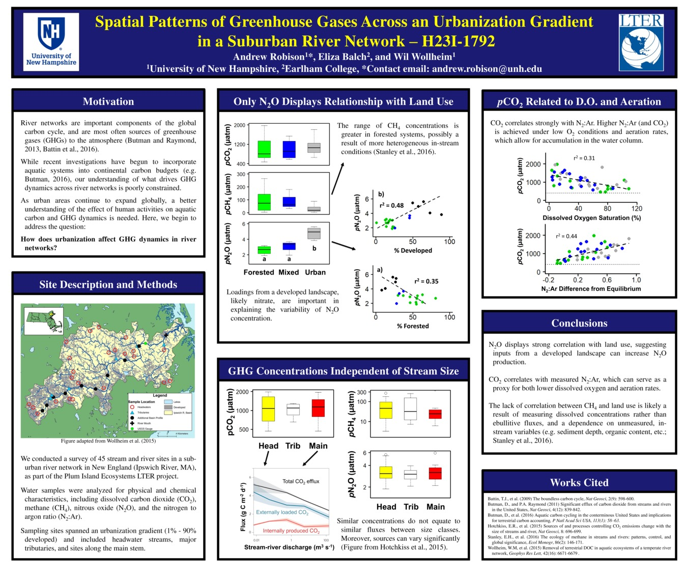 Spatial Patterns Of Greenhouse Gases Across An Urbanization Gradient  In A Suburban River Network  by alr1020