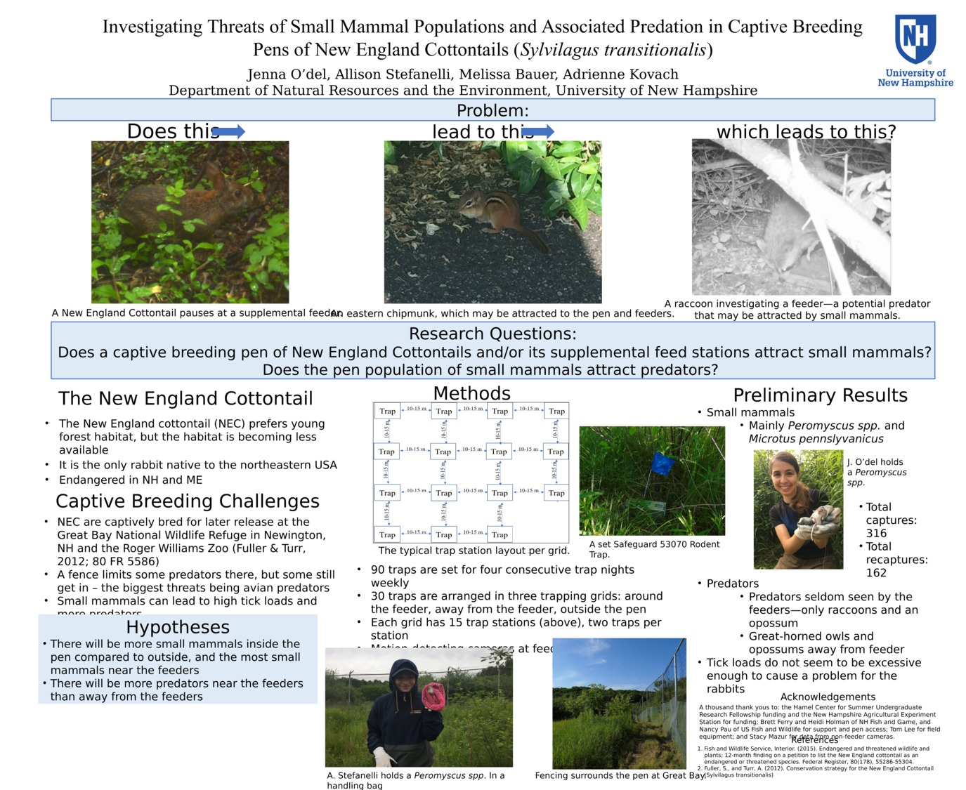 Investigating Threats Of Small Mammal Populations... by akovach