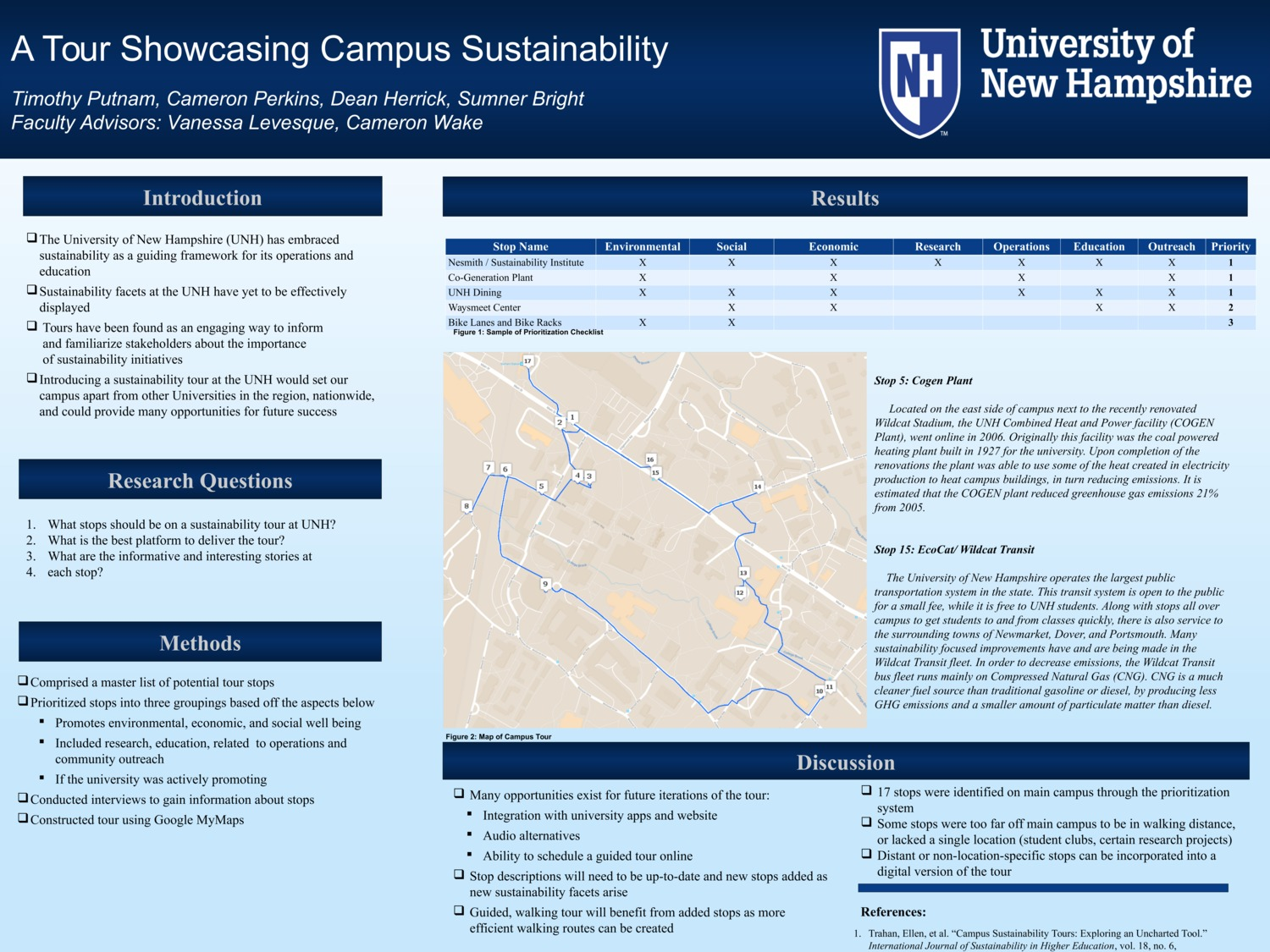 A Tour Showcasing Campus Sustainability by sbb1001