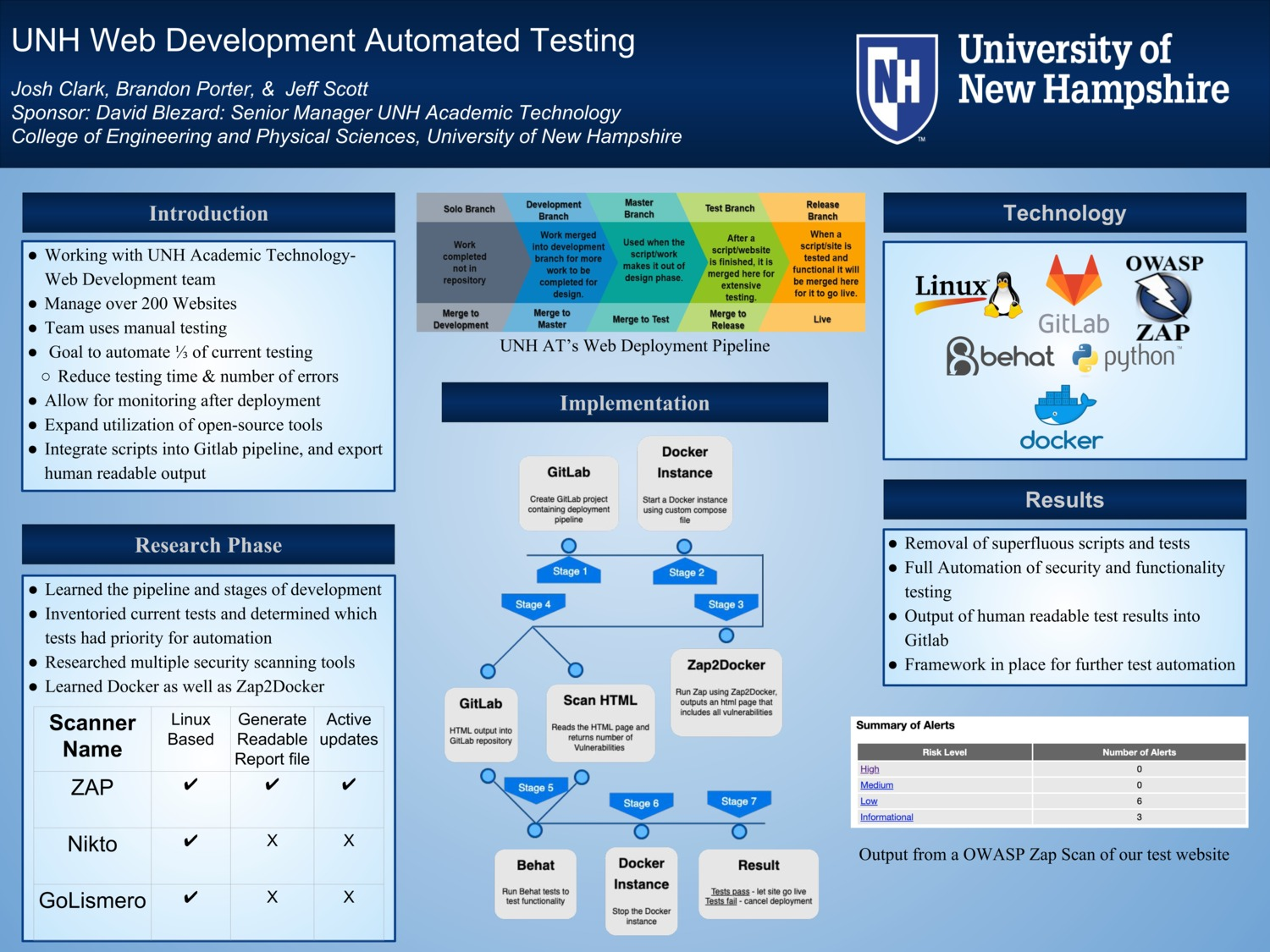 Unh Web Development Urc by jmc1041