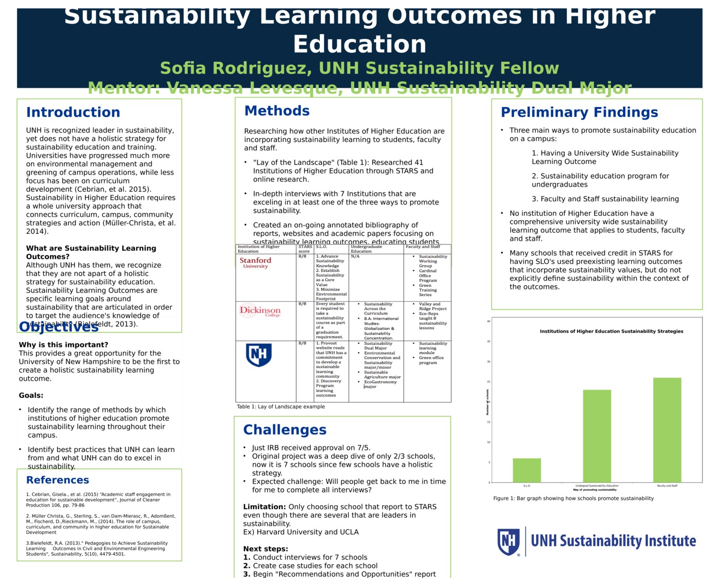 Sustainability Learning Outcomes In Higher Education by sr2008