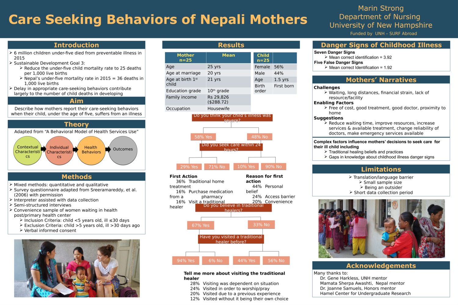 Care Seeking Behaviors Of Nepali Mothers by mas2015