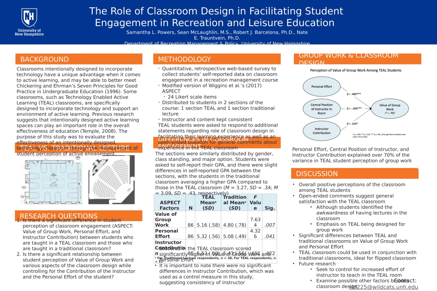 The Role Of Classroom Design In Facilitating Student Engagement In Recreation And Leisure Education  by sld225