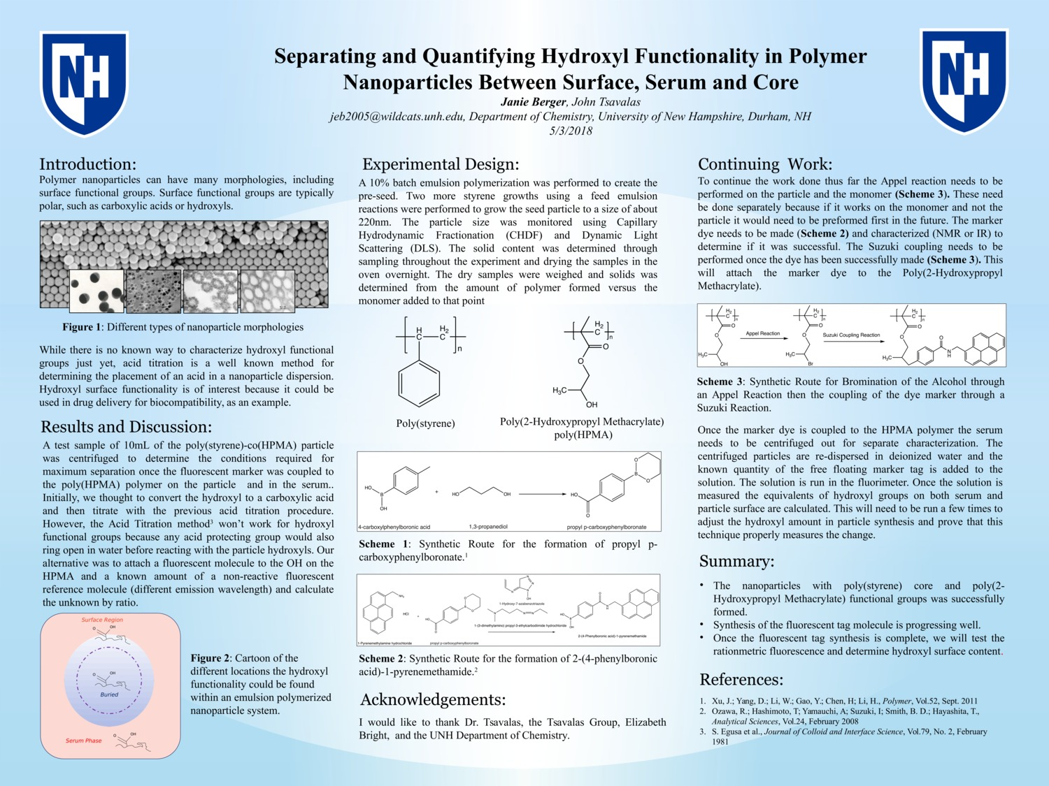 Separating And Quantifying Hydroxyl Functionality In Polymer Nanoparticles Between Surface, Serum And Core by jeb2005