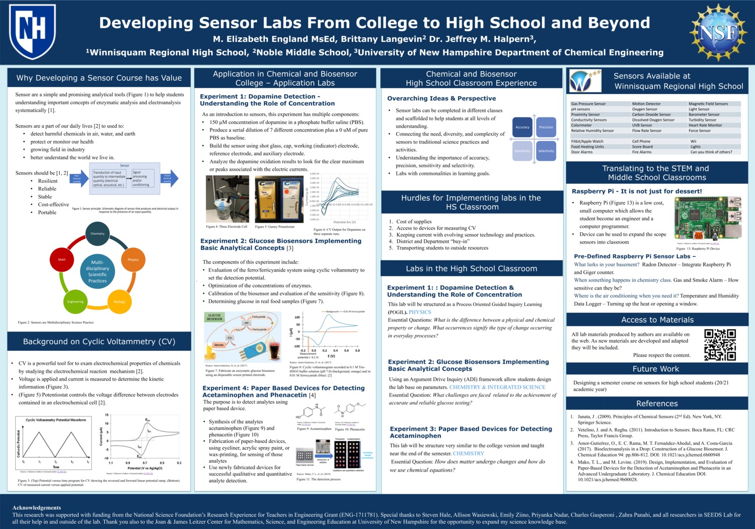 Biosensors From College To High School by ElizE
