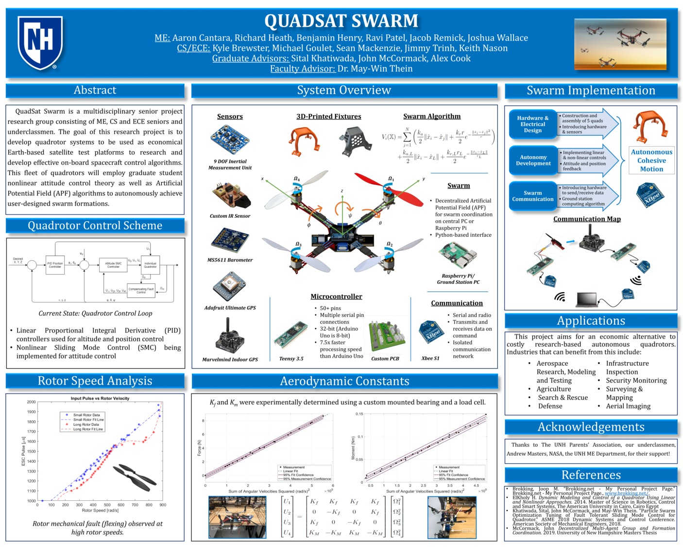 Quadsat Swarm by rah1006