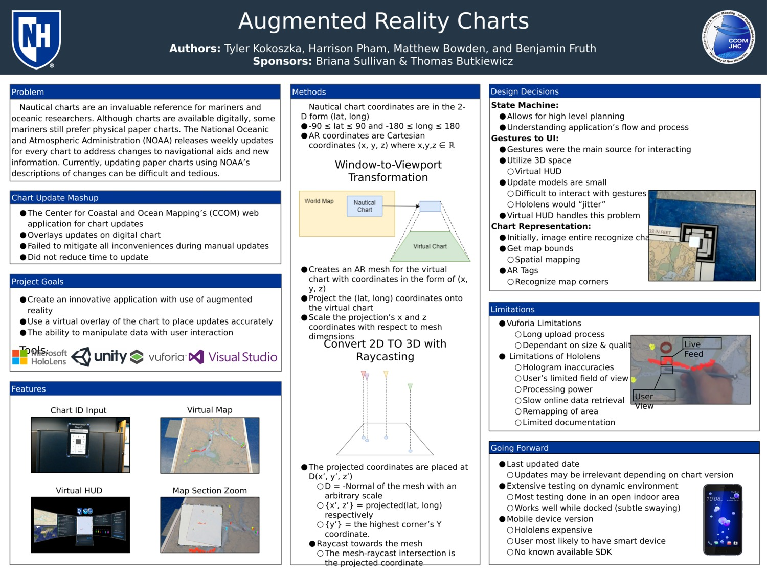 Augmented Reality Charts by hgp2000