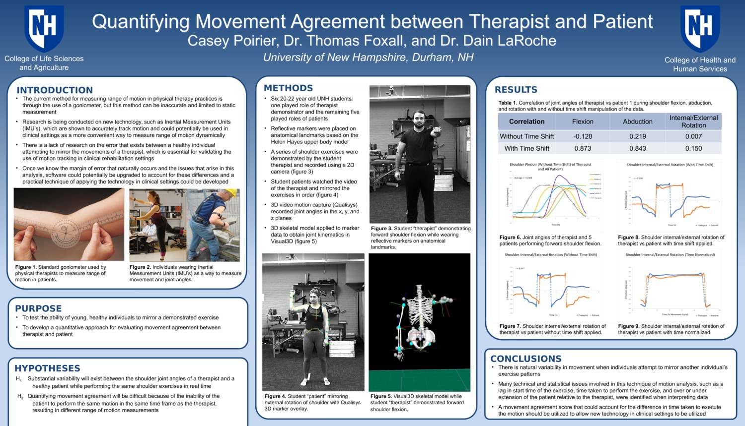 Quantifying Movement Agreement Between Therapist And Patient by clp1006