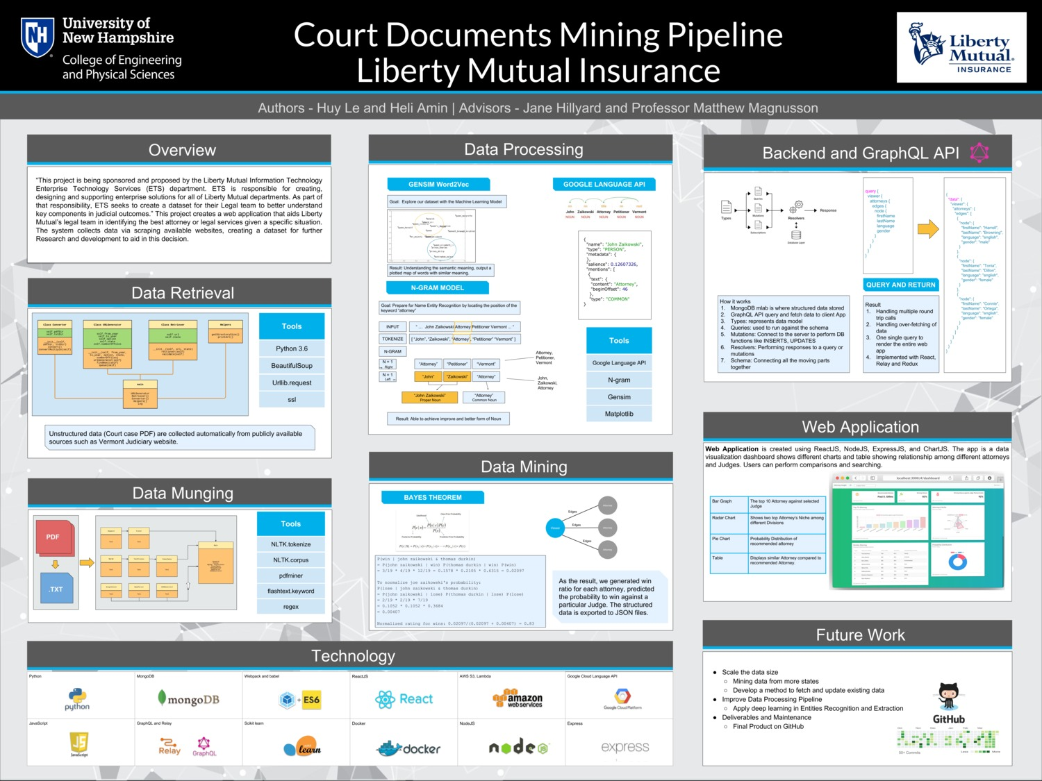 Court Documents Mining Pipeline Liberty Mutual Insurance  by hki2