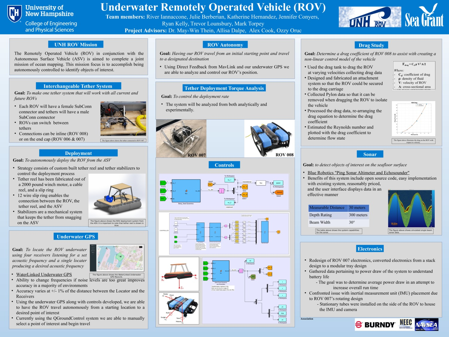 Underwater Remotely Operated Vehicle (Rov) by jeb1031