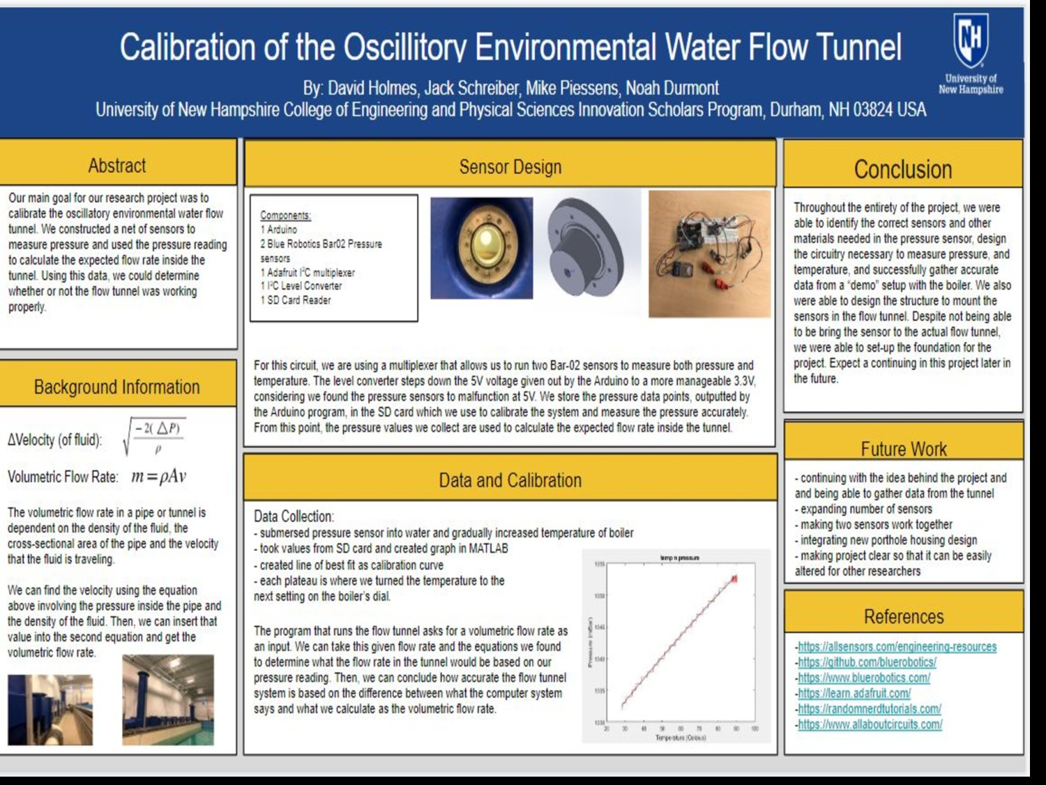 Calibration Of The Oscillatory Environmental Water Flow Tunnel by nfd1006