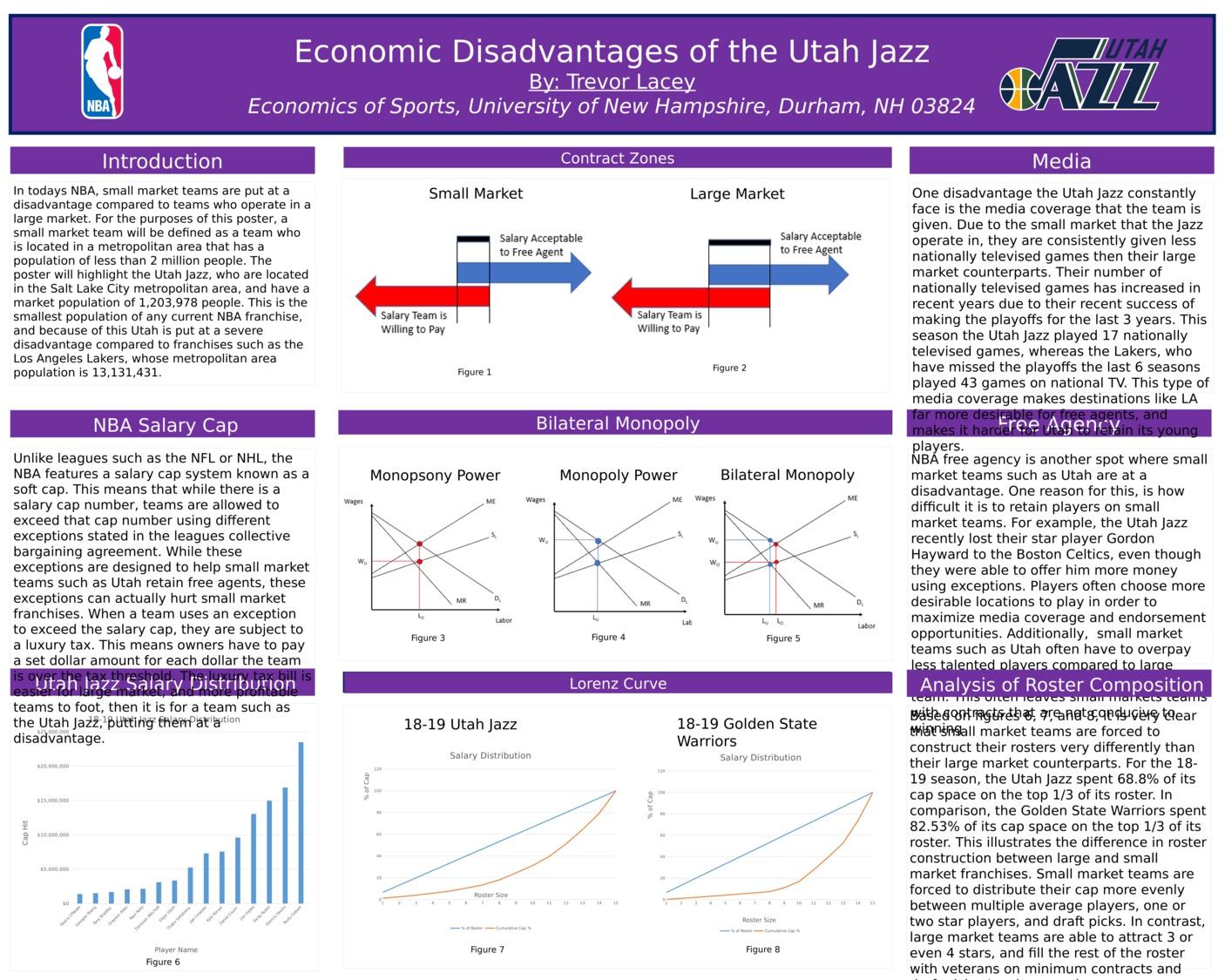 Economic Disadvantages Of The Utah Jazz by ttl1001