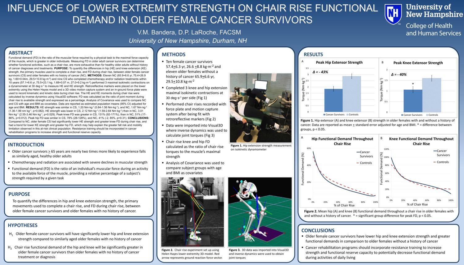 Influence Of Lower Extremity Strength On Chair Rise Functional Demand In Older Female Cancer Survivors  by vmb1005
