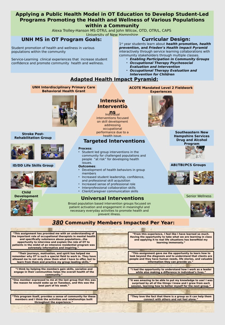 Applying A Public Health Model In Ot Education To Develop Student-Led Programs Promoting The Health And Wellness Of Various Populations Within A Community by atrolley