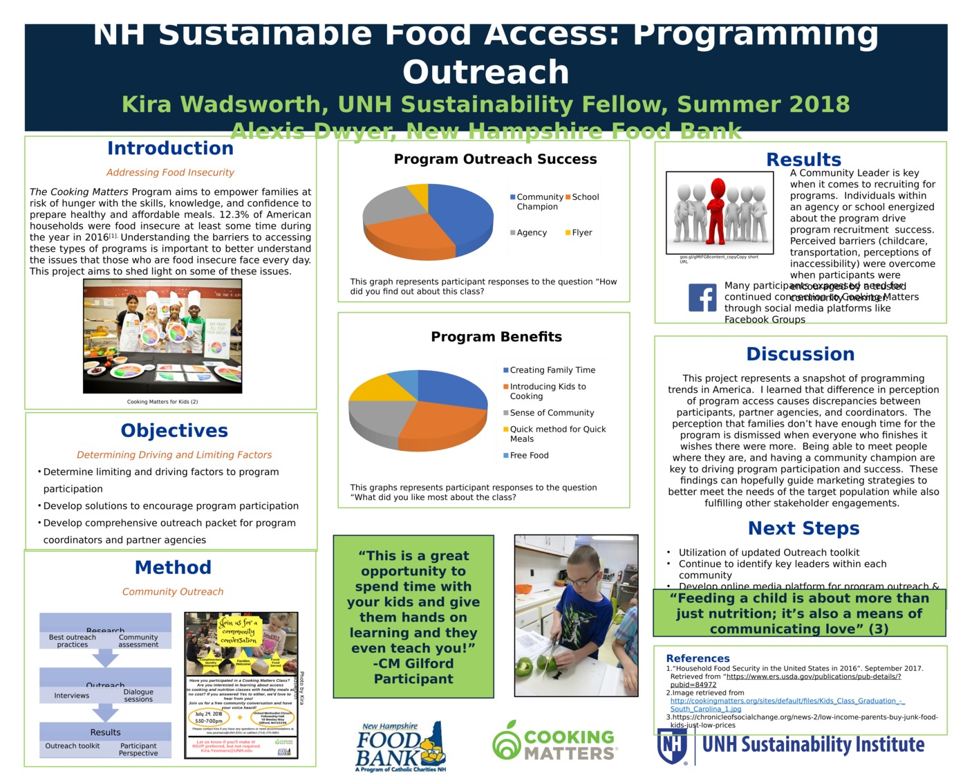 Unh Sustainable Food Access by ky1023