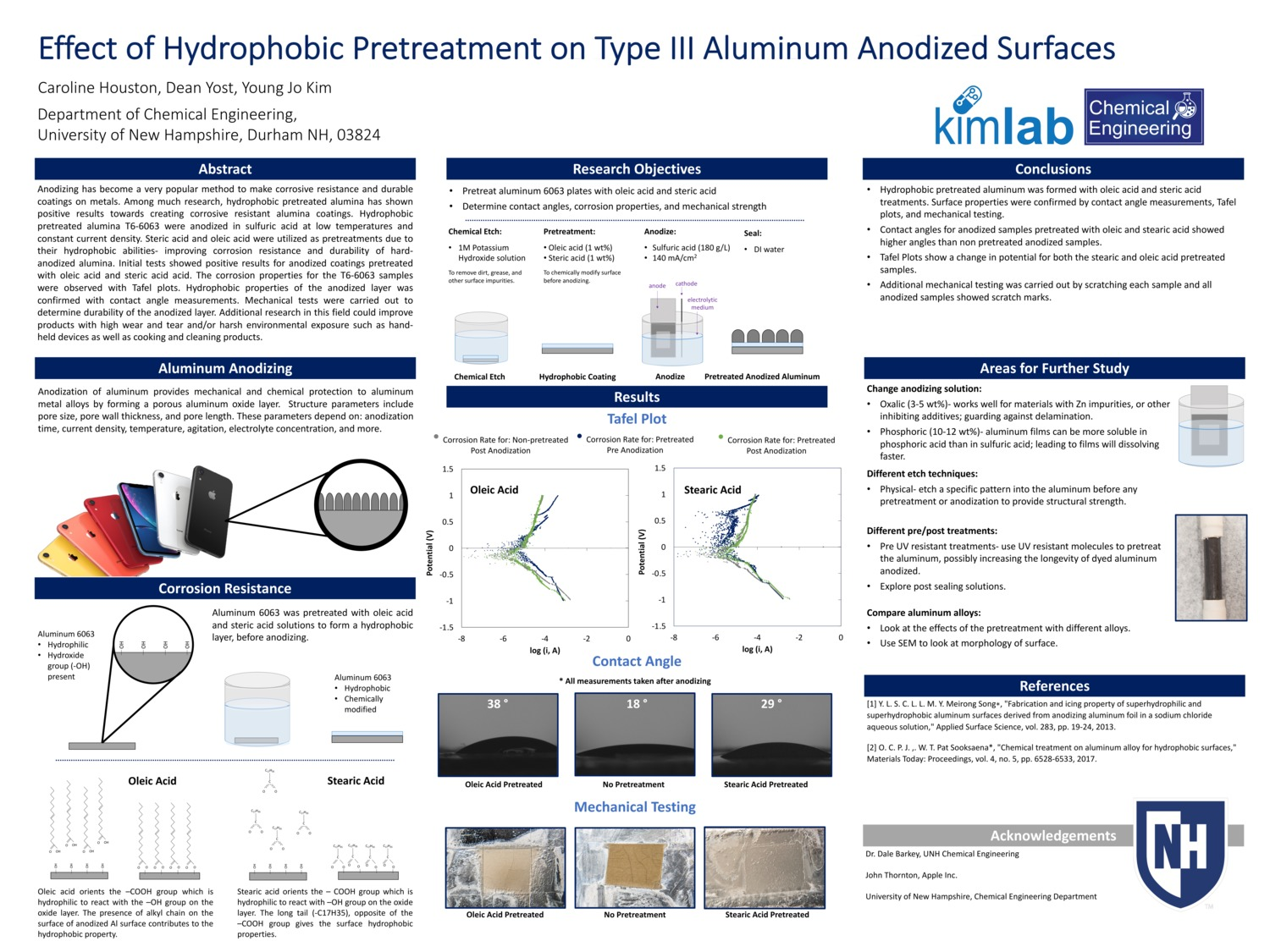 Effect Of Hydrophobic Pretreatment On Type Iii Aluminum Anodized Surfaces by ch1031