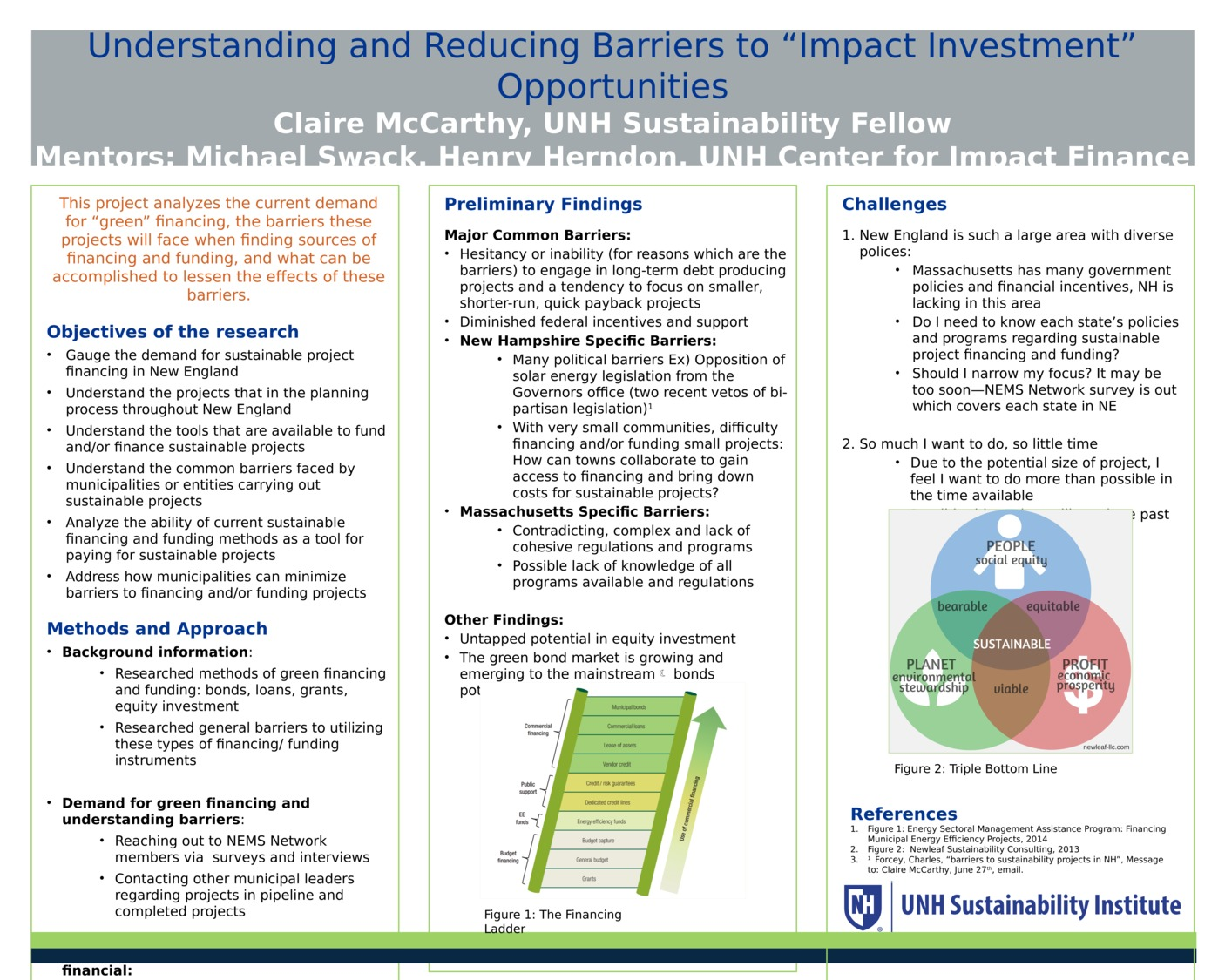 "Understanding And Reducing Barriers To ""Impact Investment"" Opportunities by Cm18"
