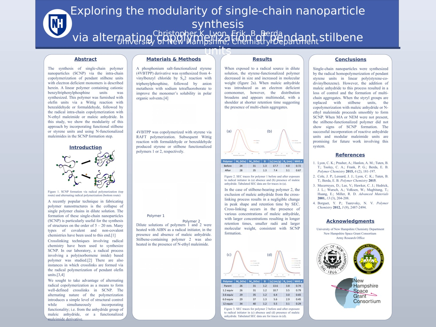 Exploring The Modularity Of Single-Chain Nanoparticle Synthesis Via Alternating Copolymerization Of Pendant Stilbene Units by ckq35