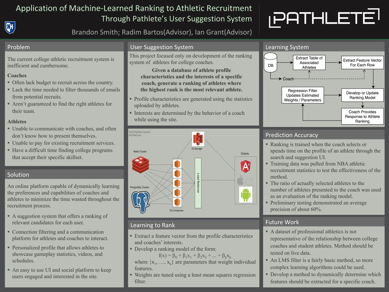 Application Of Machine-Learned Ranking To Athletic Recruitment Through Pathlete's User Suggestion System by bas12