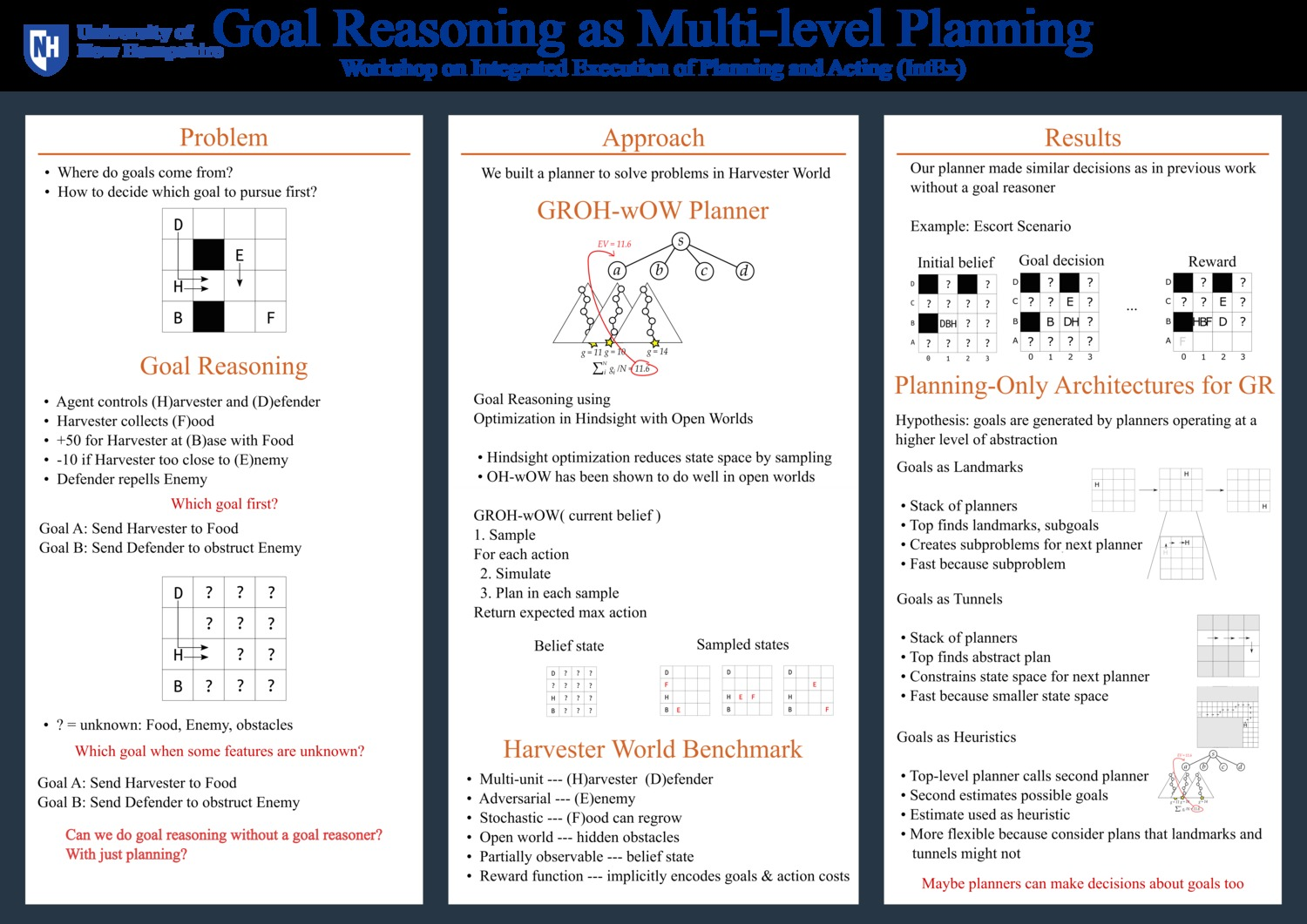 Goal Reasoning As Multi-Level Planning by ruml