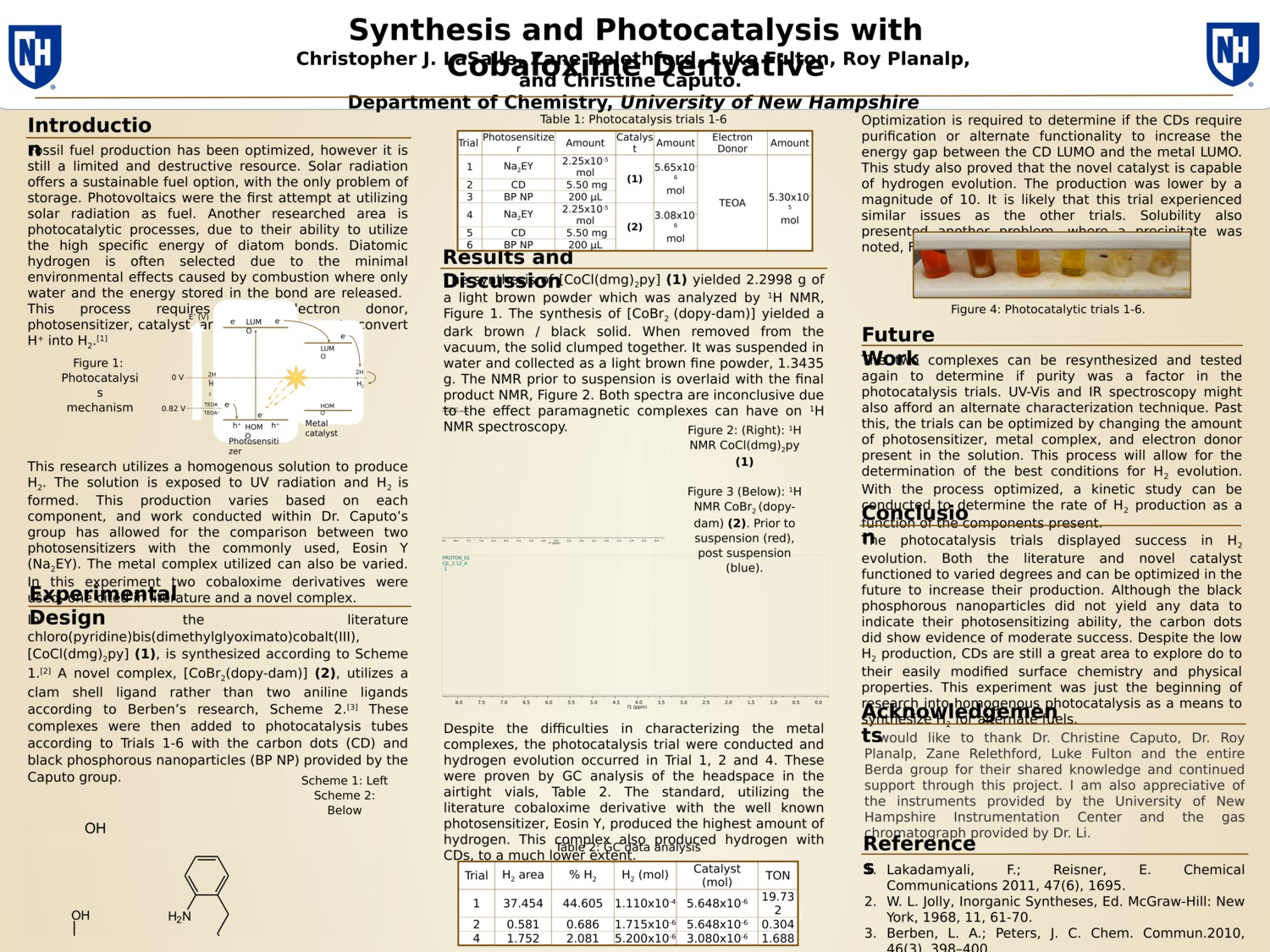 Synthesis And Photocatalysis With Cobaloxime Derivatives by cjl1014