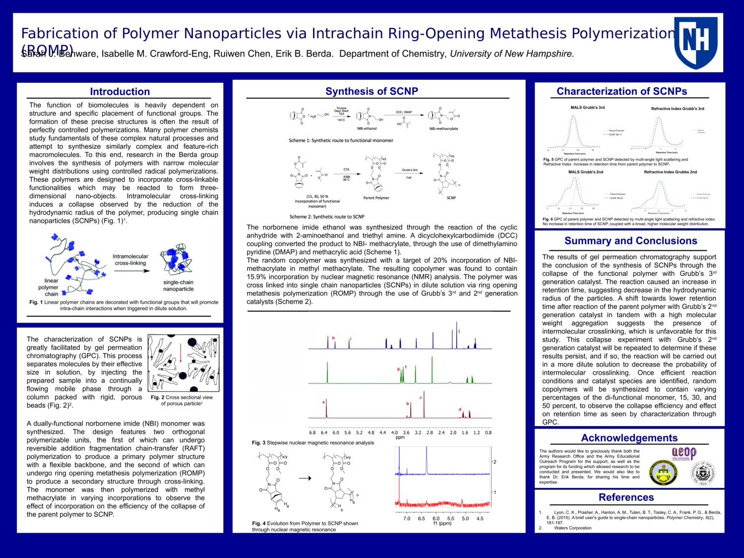 Fabrication Of Polymer Nanoparticles Via Intrachain Ring-Opening Metathesis Polymerizations (Romp) by sjb1015