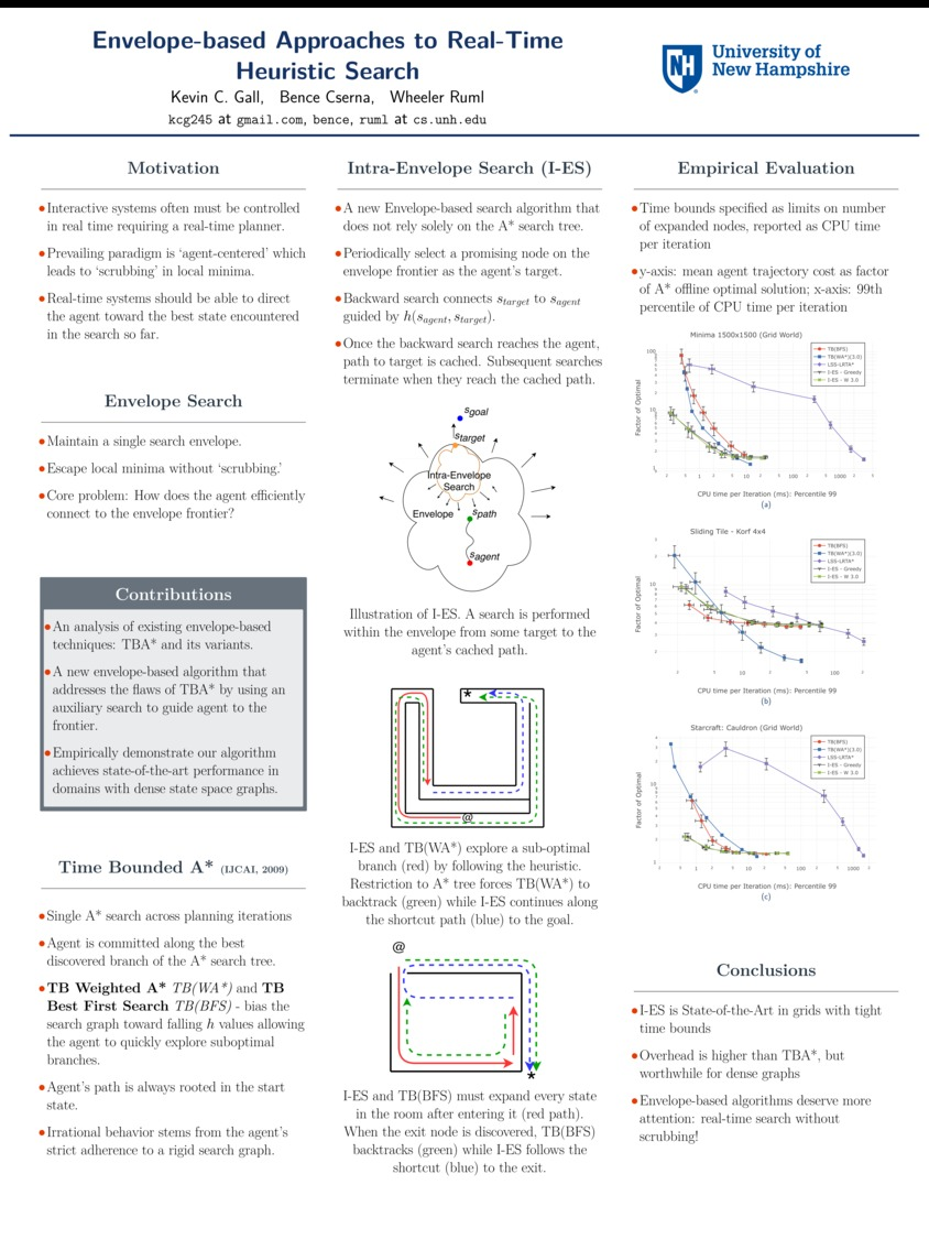 Envelope-Based Approaches To Real-Time Heuristic Search by tg1034