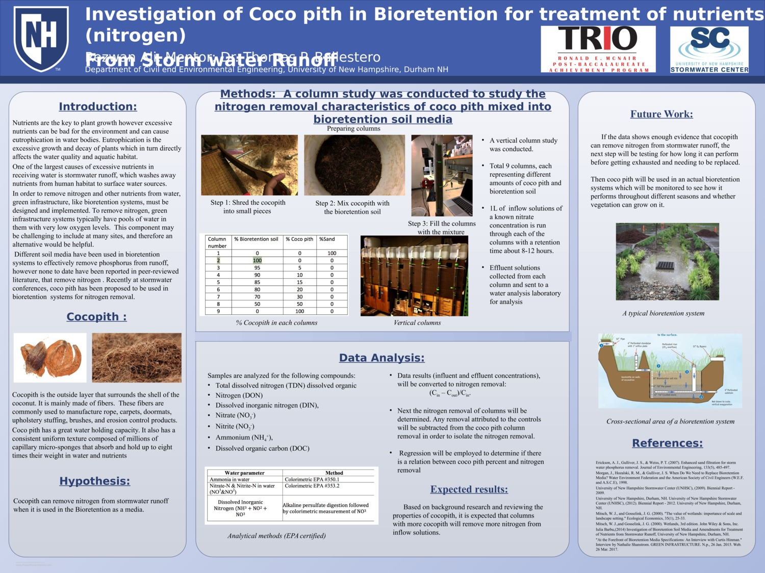 Investigation Of Coco Pith In Bioretention For Treatment Of Nutrients (Nitrogen)  From Storm Water Runoff by ra1o25