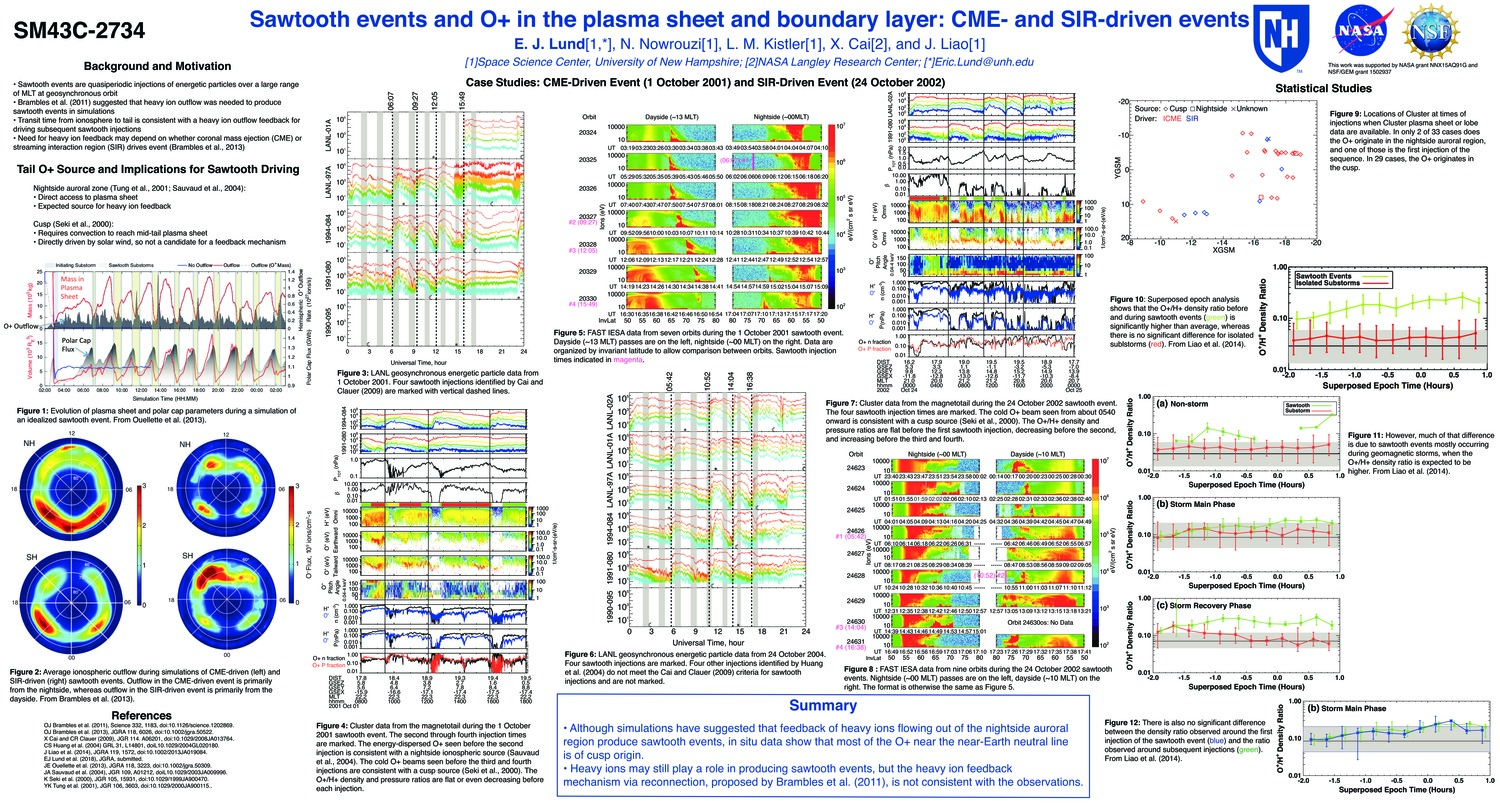 Sawtooth Events And O+ In The Plasma Sheet And Boundary Layer: Cme- And Sir-Driven Events by ejlund