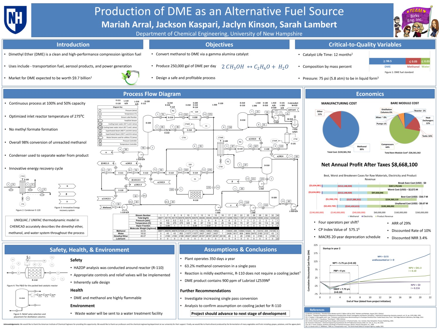 Production Of Dme As An Alternative Fuel  by mla2002