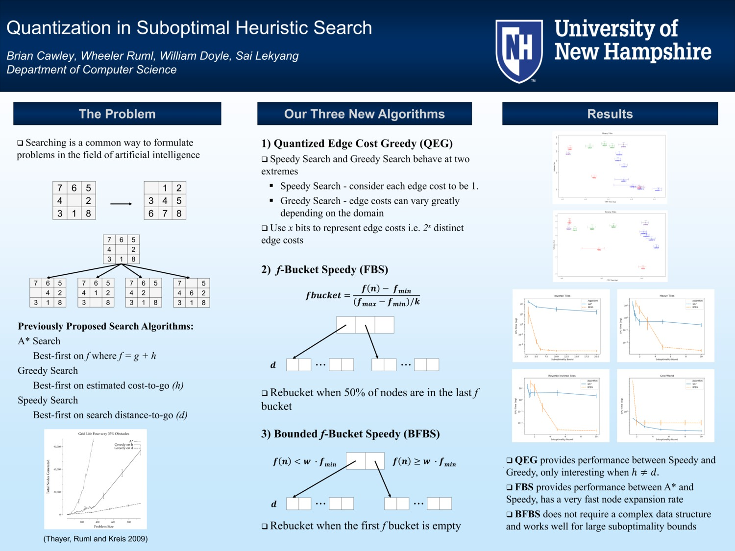 Quantization In Suboptimal Heuristic Search by bc1058
